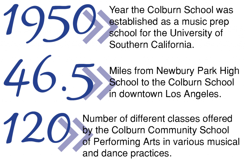 colburnfacts